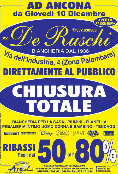 Chiusura Attività De Ruschi